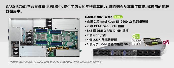 GA80-B7061