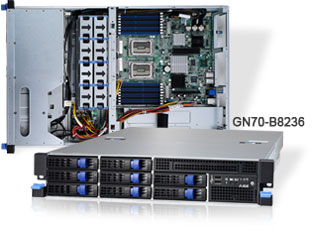 GN70-B8236: Optimized HPC & GPU Platforms
